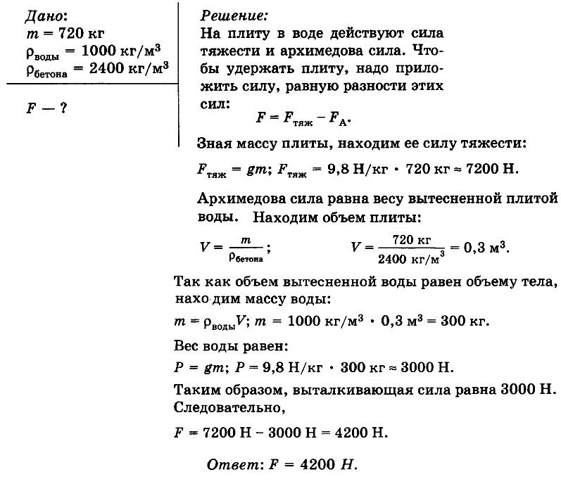 Примеры задач на силу архимеда с решением задачи по бухучету с решением счет 68