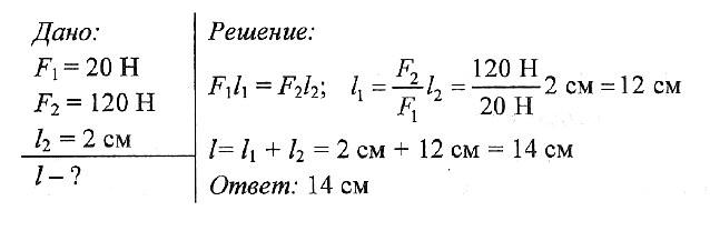 Решить задачу по физике с рычагом решение задач по диагностике