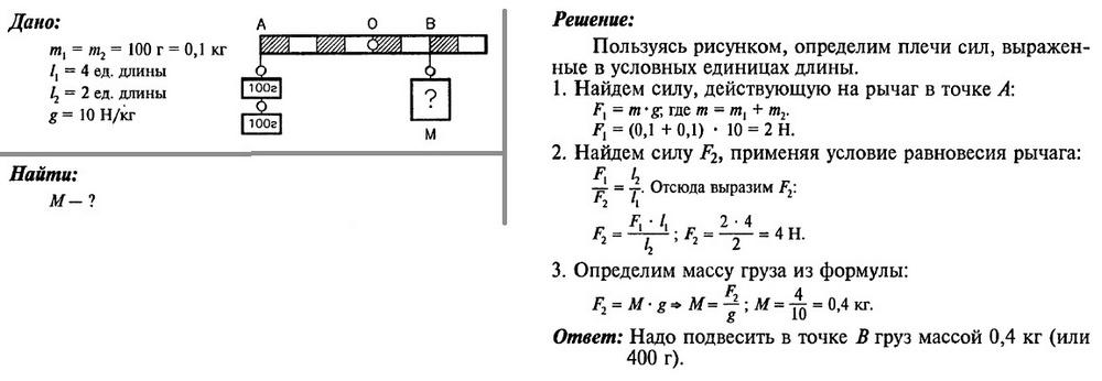 Решение задач по физике с рычагами решение задач по плану скоростей