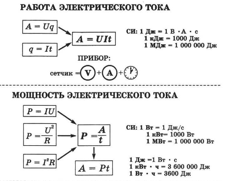 Реферат на тему энергия и мощность 6064