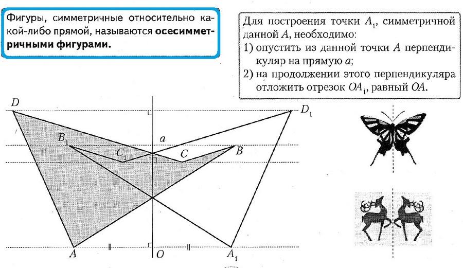 осесимметричные фигуры