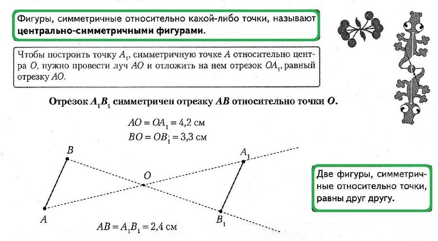 центрально-симметричные фигуры