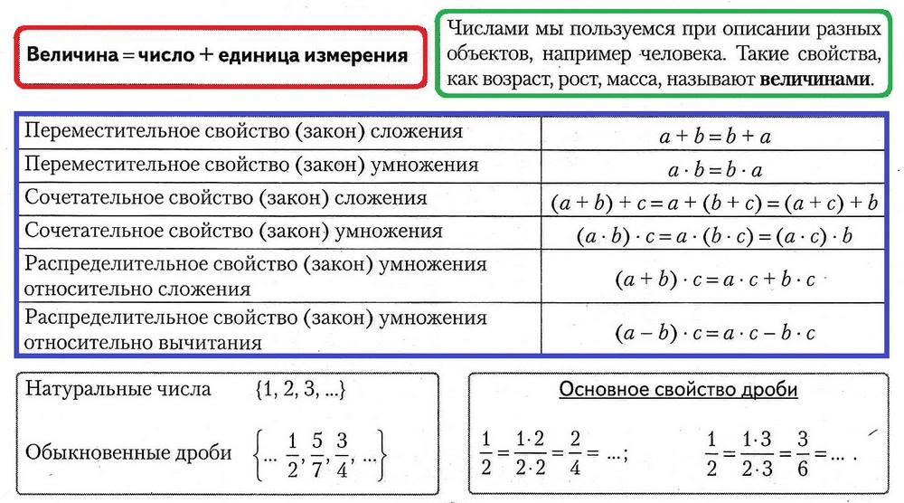 Тема по математике 6 класс решение задач решите задачу составив пропорцию затрачивая на изготовление