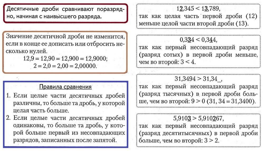 равнение десятичных дробей