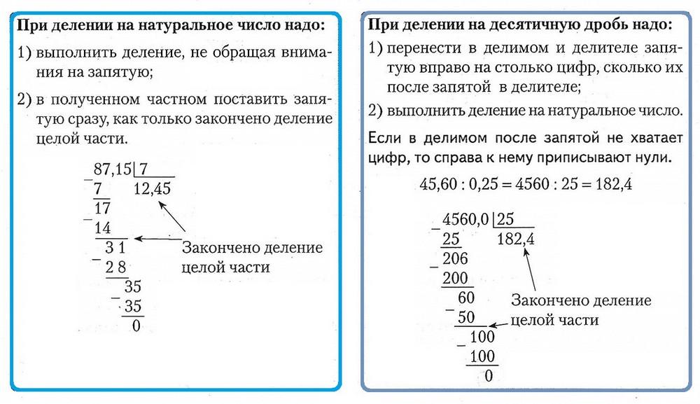 деление десятичных дробей