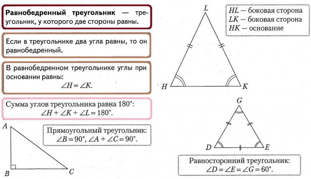 свойства углов равнобедренного треугольника