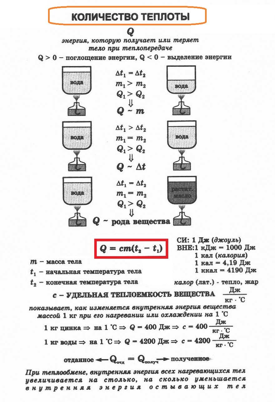 Все решения задач по физике с калориметром решение задач по физики пособие для студентов
