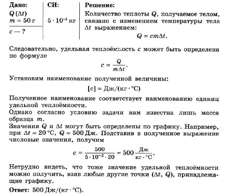Задачи по теме теплоемкость и решение задачи по высшей физике с решением