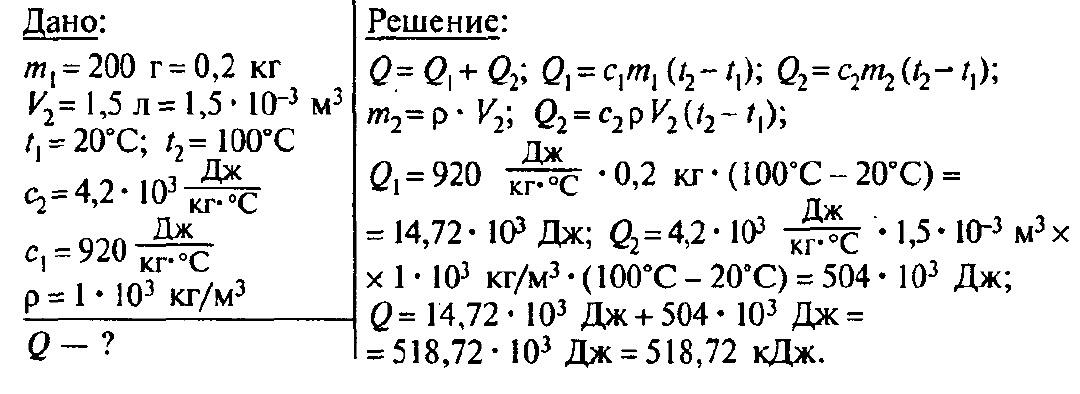 Решение задачи температура на улице задачи по c с решением
