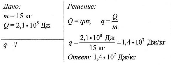 Задача на сгорание с решением по физике тесты на решение педагогических задач с ответами