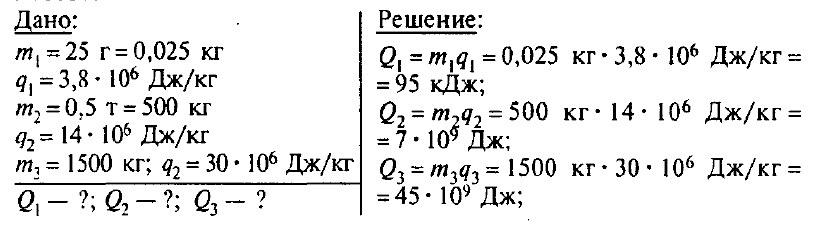 Решение задач на сгорание физика кинематическое уравнение движения задачи с решениями
