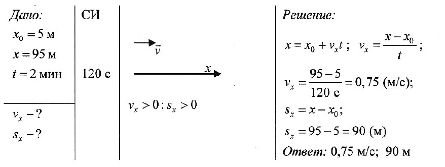 Равномерное движение физика задачи с решениями передача информации задачи с решением 8 класс