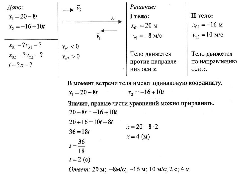 Практикум решения задач по физике 9 класс решение задач 624