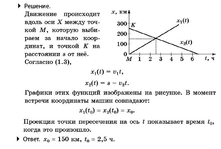 Физика решение задач графики скоростей решить онлайн задачи по геометрии