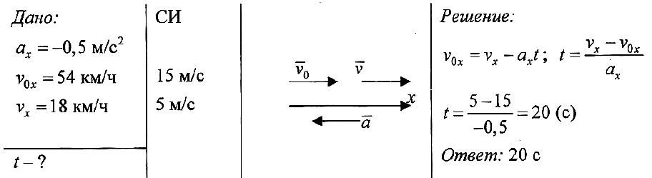 Примеры решения задач по физике на ускорение решение задач генетика дигибридное скрещивание