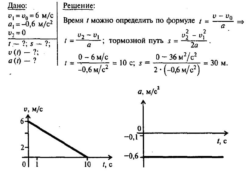 Физика решение задач графики скоростей задачи при кручение решение