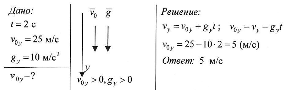 Пример решения задач на ускорение пренумерандо решение задач