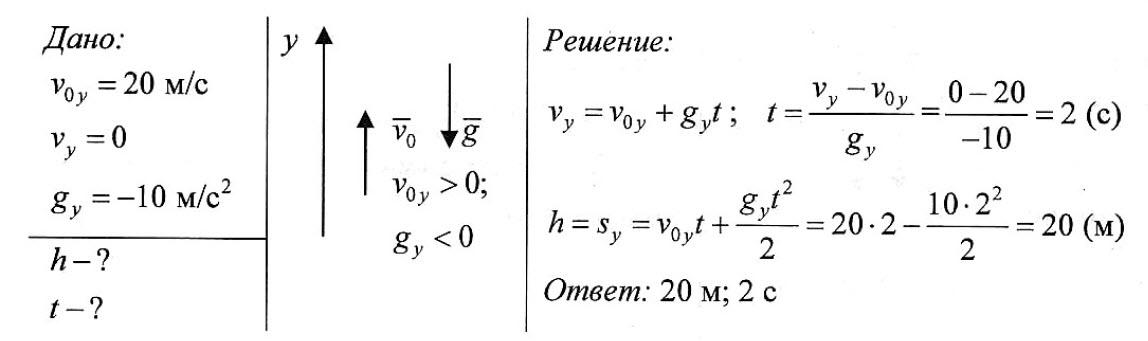 Задачи на свободное падение 9 класс с решением решение задач с x и y хромосомами