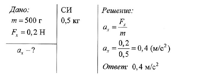 Урок решения задач 9 класс законы ньютона решение задач 1 класс занкова