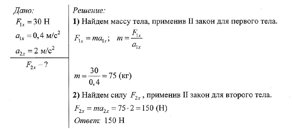 Задачи с решением по второму закону ньютона решение задач примеры сопромат балка эпюры