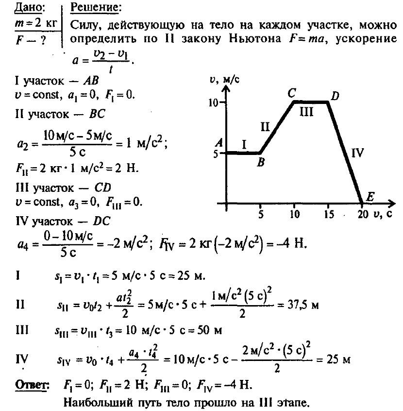 Решение задач по законам ньютона 9 класс решение задач на проценты с примерами