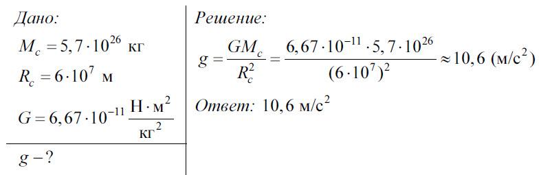 Решение задач закон всемирного тяготения 10 класс 9 класс решение задач по математике