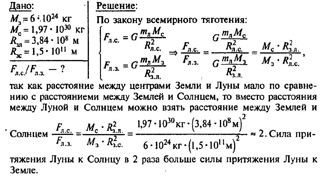 Курс физики задачи законы решения решение сборника задач по алгебре ершова
