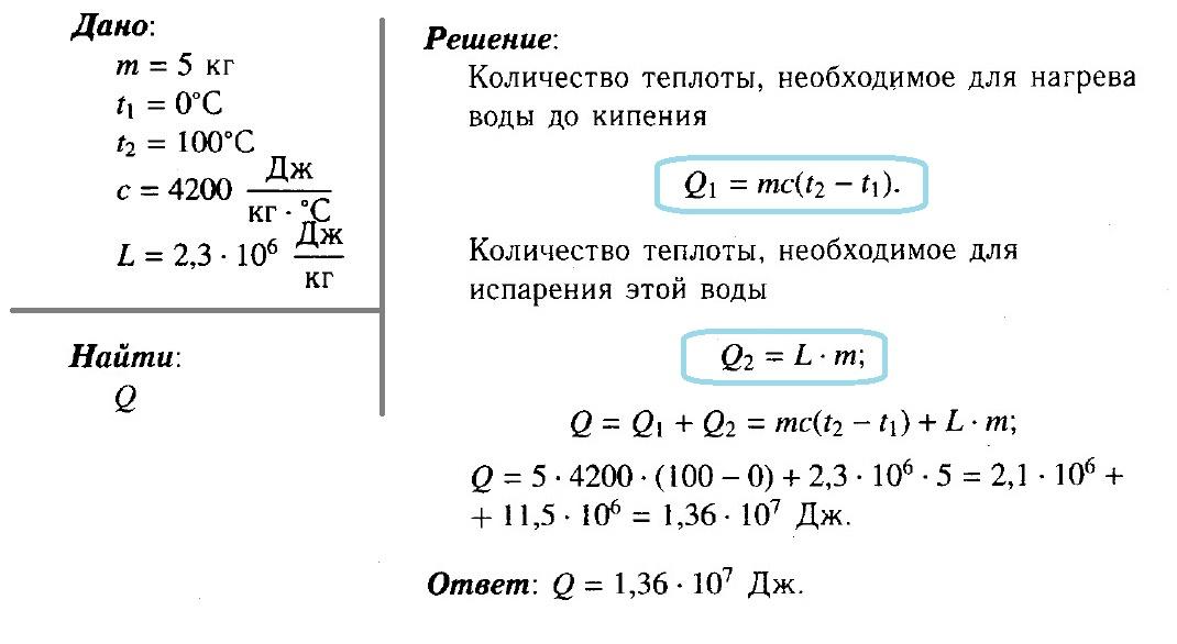 Решение задач на парообразование основные этапы решения компьютерных задач