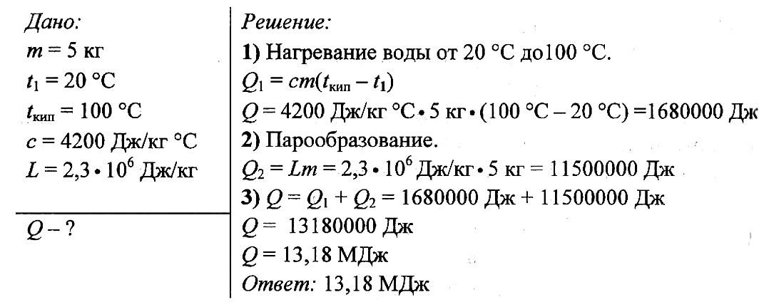 Физика задачи и их решения для чайника задачи с иксом 5 класс с решением