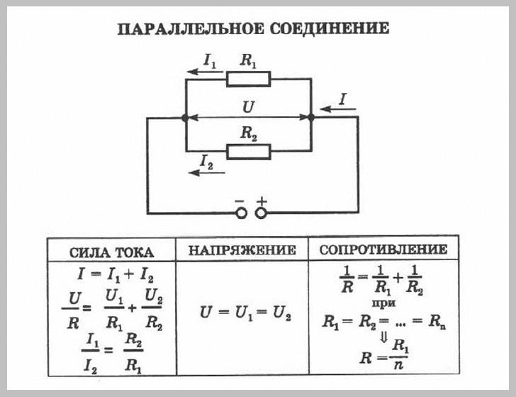 Задачина Параллельное соединение проводников