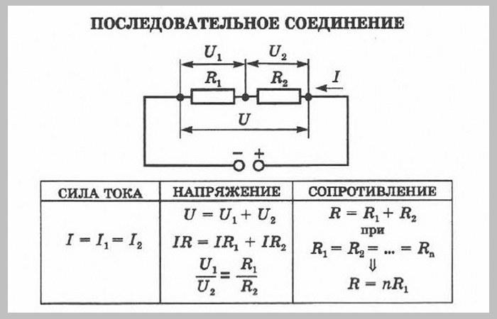 Задачи на Последовательное соединение проводников