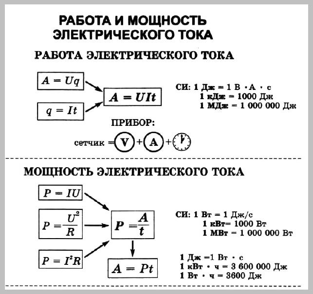 Решение задач электрического тока учебник по решение задач в паскале