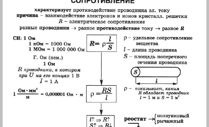 Примеры решения задач по физике сопротивление сивухин оптика задачи с решениями