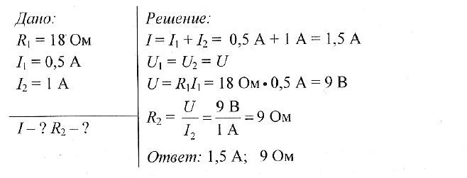Задачи с решениями по всем предметам 4 класс математика моро решение задач