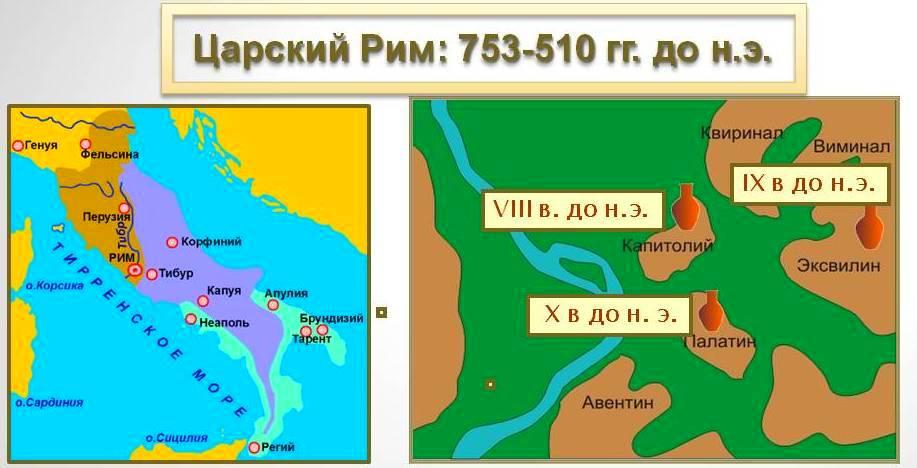 древний рим царский период