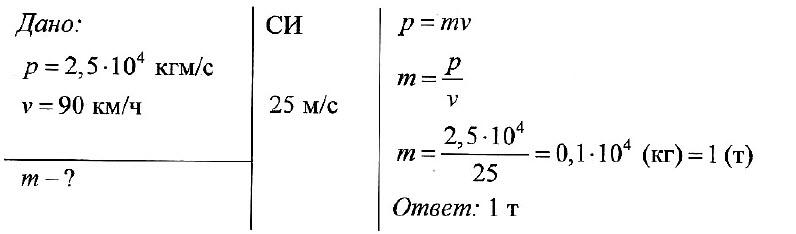 Физика задачи с решениями для вузов решение задач на кипение 8 класс