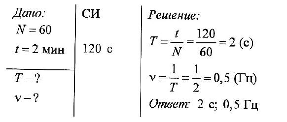 Задачи по физике на колебания с решением логика решение задач по теории вероятности
