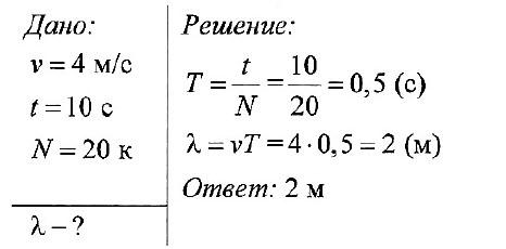 Физика электромагнитные волны формулы для решения задач образовательный центр выполнение контрольных работ