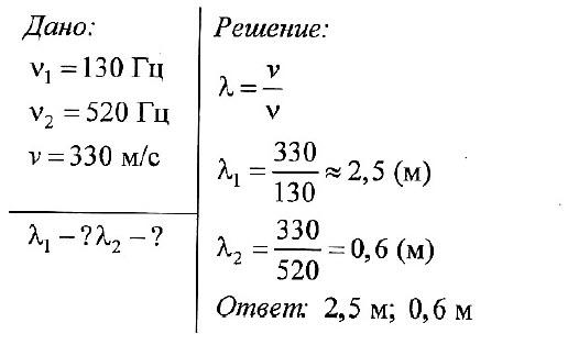Задачи и решения по физике длина волны решение задачи с заделкой по сопромату