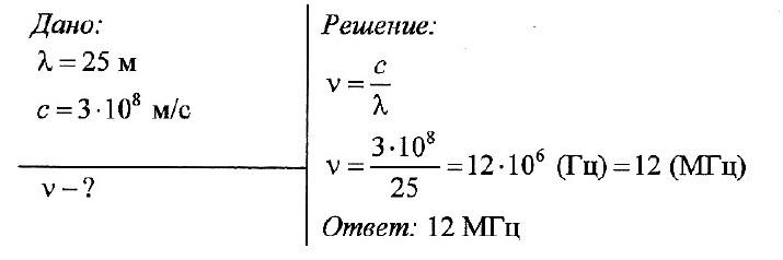 Физика электромагнитные волны формулы для решения задач примеры решения задач по delphi