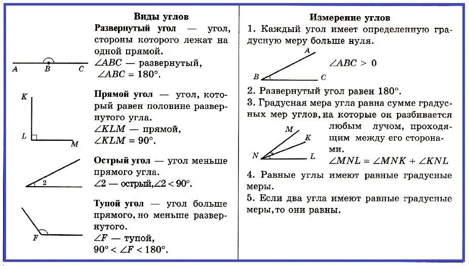 Решение задач по теме угол 7 класс объединение и пересечение множеств примеры решения задач