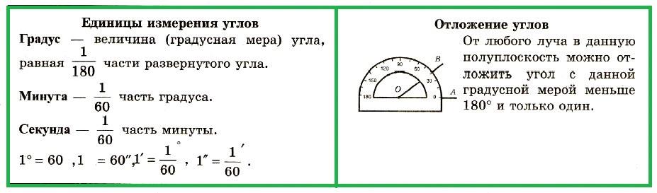 единицы измерения углов