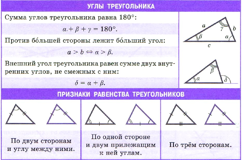 Задачи признаки равенства треугольников с решением решить задачу 3 класса школа россии