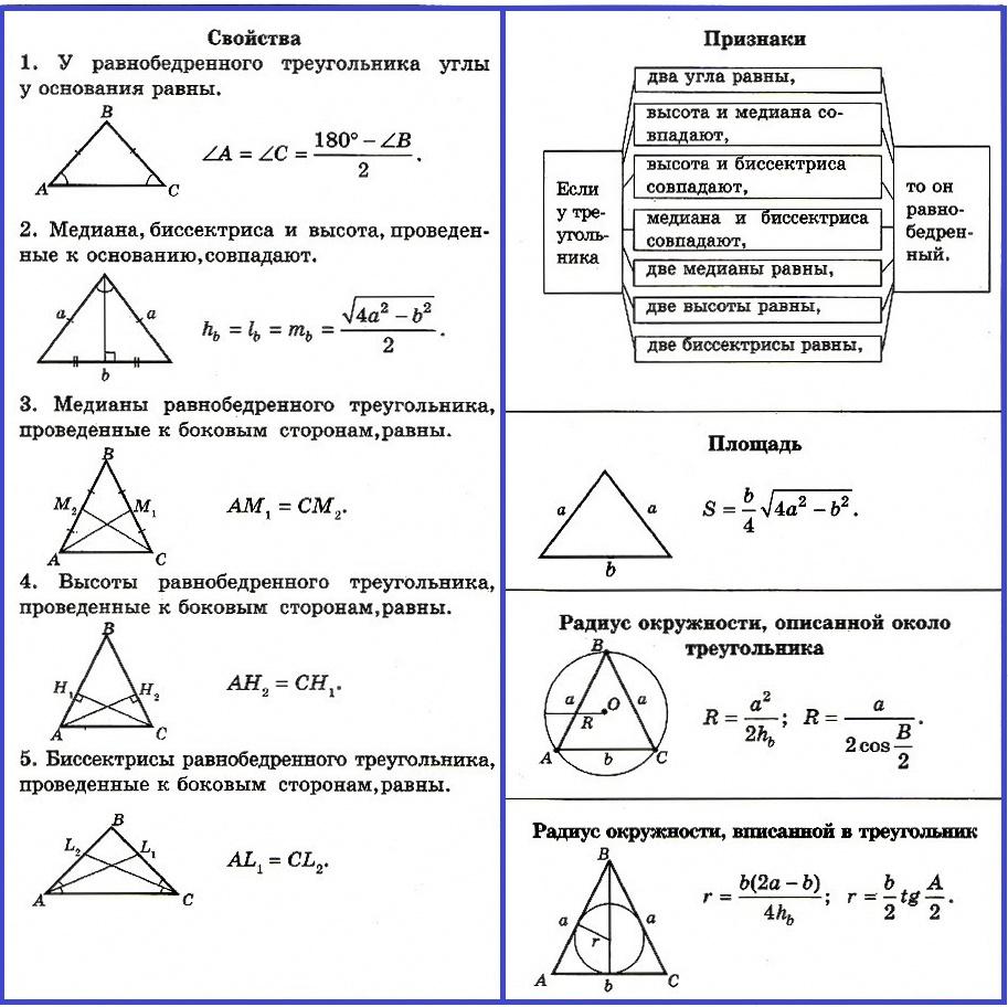 Урок решение задач по тема равнобедренный треугольник как использовать круги эйлера для решения задач