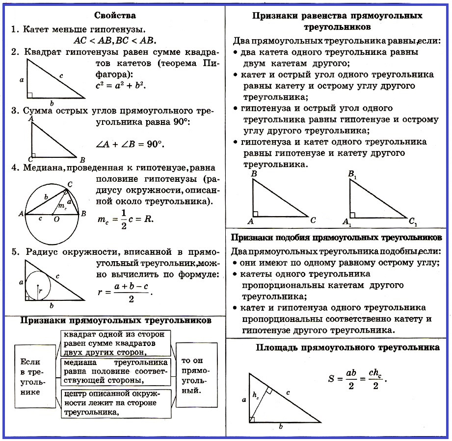 Геометрия решение задач 8 класс прямоугольный треугольник самостоятельное решение задач по геометрии векторы