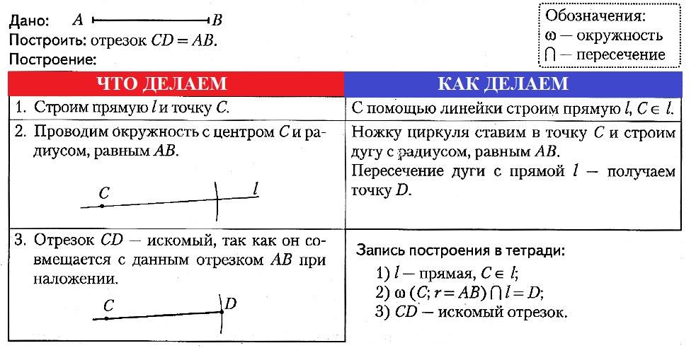 Решение задач по математике с помощью отрезков задача по логике с решением