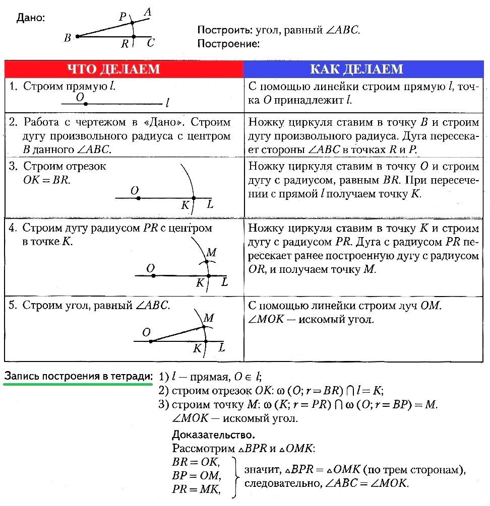 7 класс геометрия решение задач задачи по информатике ответы и решения алгоритмы