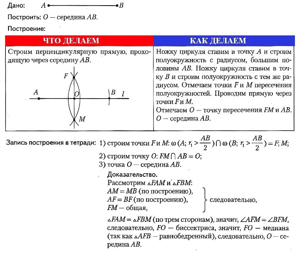 Решение задач по геометрии на построение задачи 3 класс примеры решения