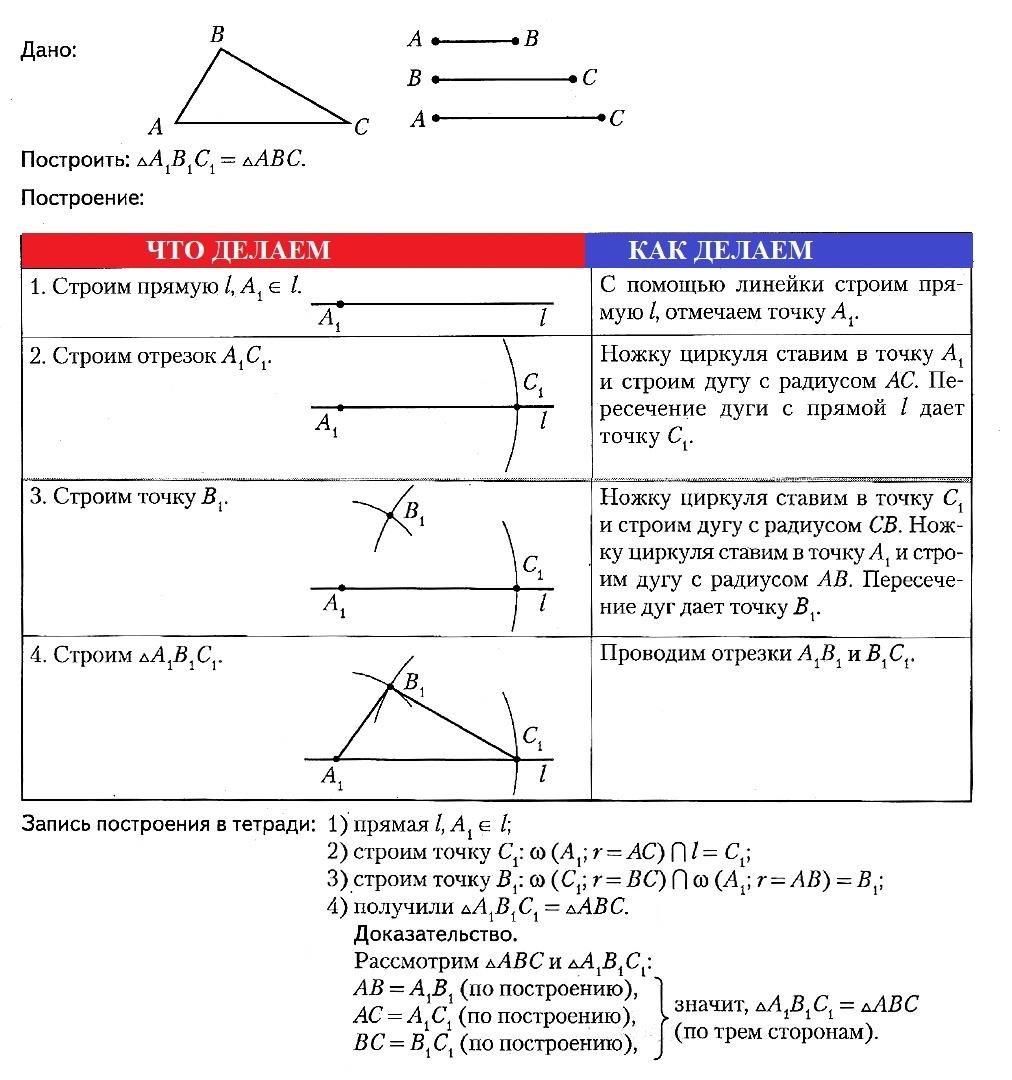 Построить треугольник, равный данному, или построить треугольник по трем заданным сторонам.