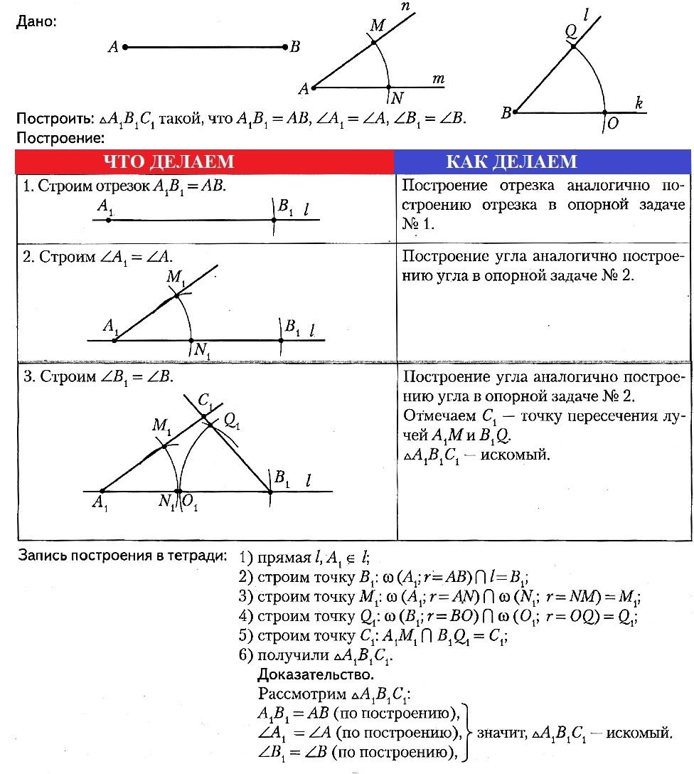Задачи на построение пример решения решите задачу составляя выражения а прямоугольный участок